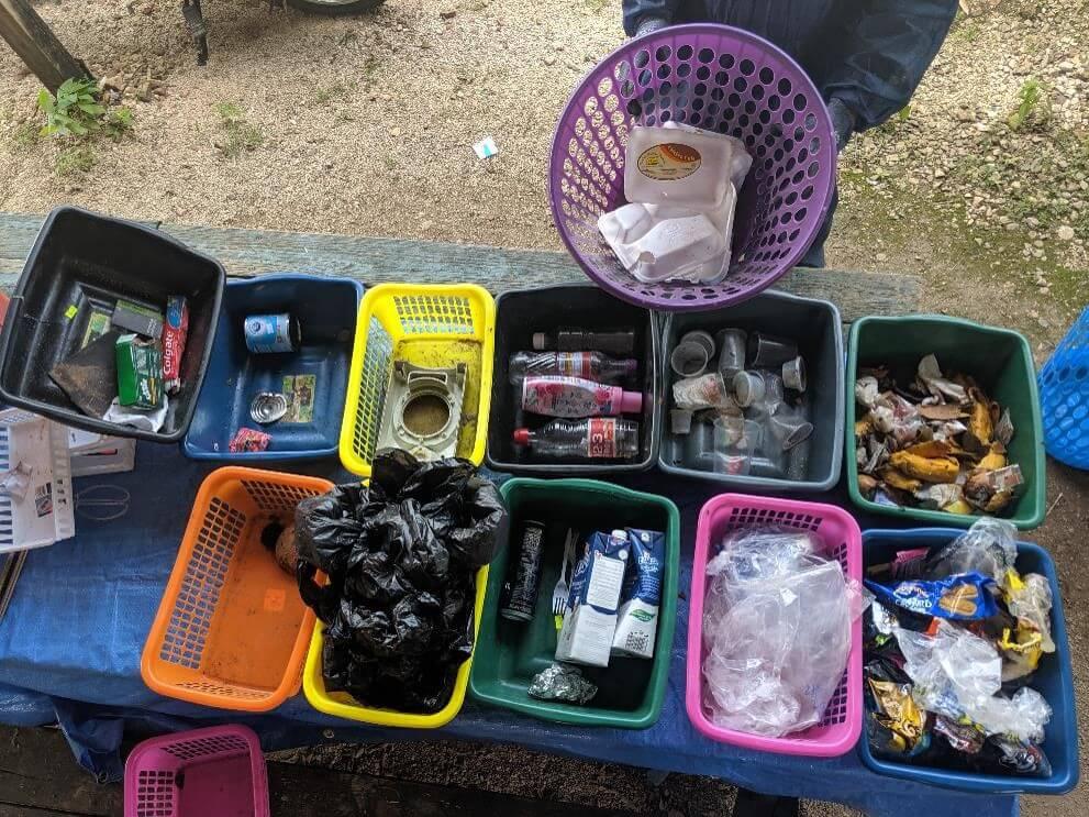 Land Based Sources of Marine Litter Pollution – Belize